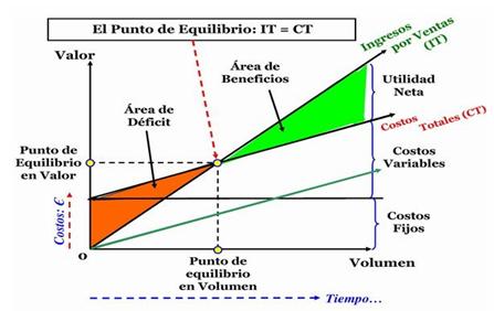 Gestión Financiera Portalemp